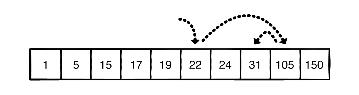 Binary search for the value 31.