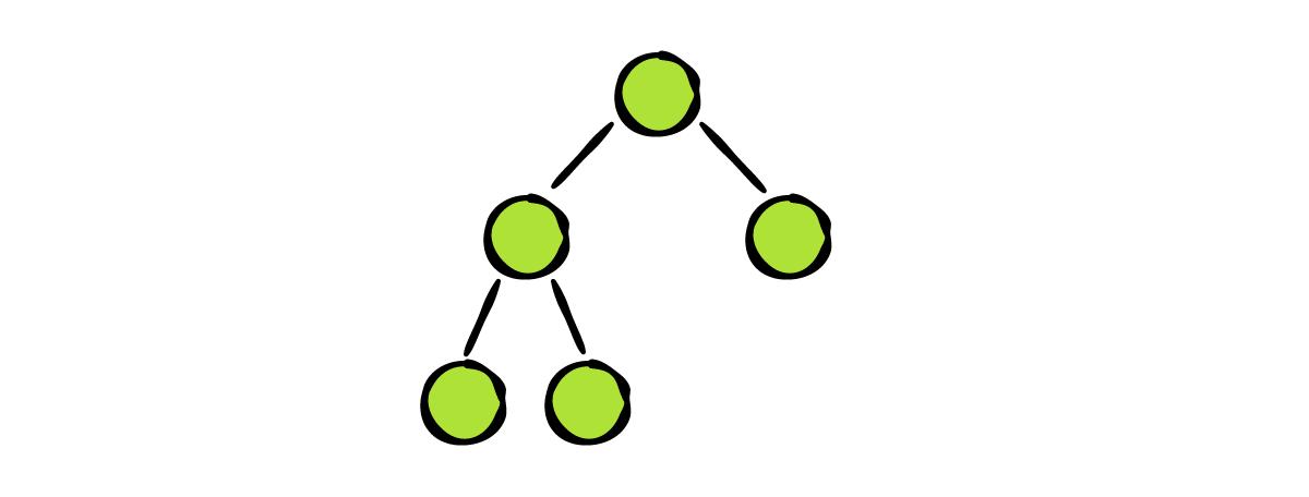 A balanced tree
