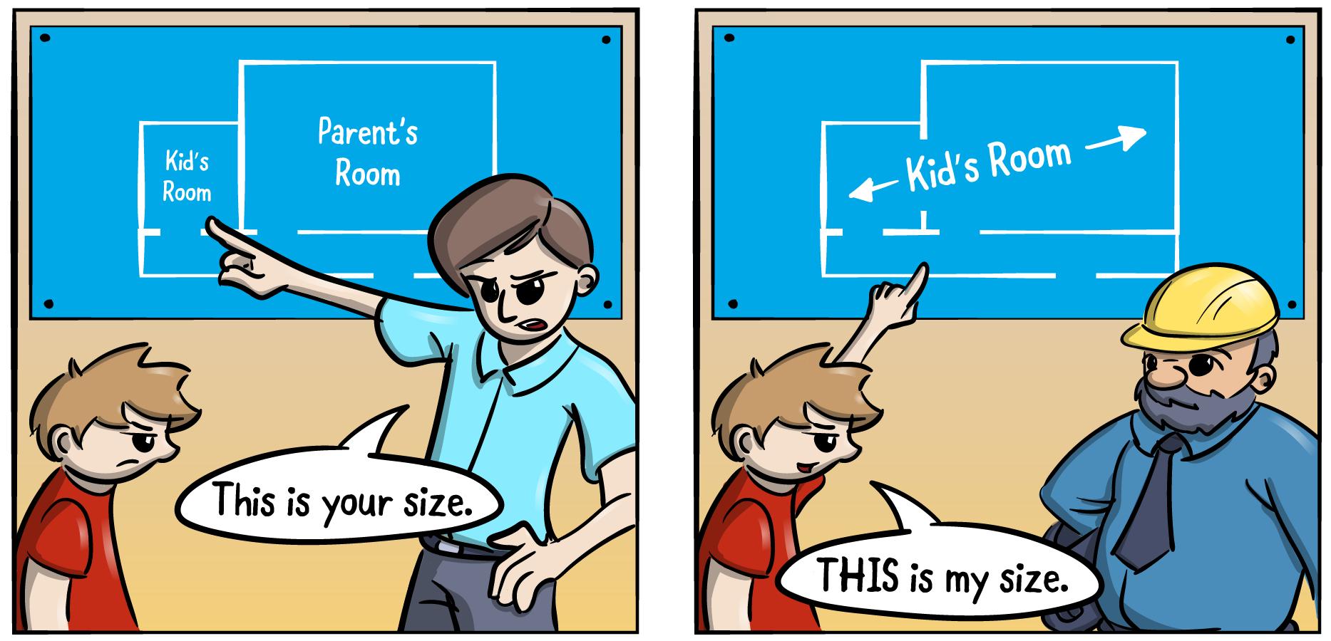 Size expectation