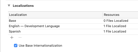 Project Info: Localizations with Spanish