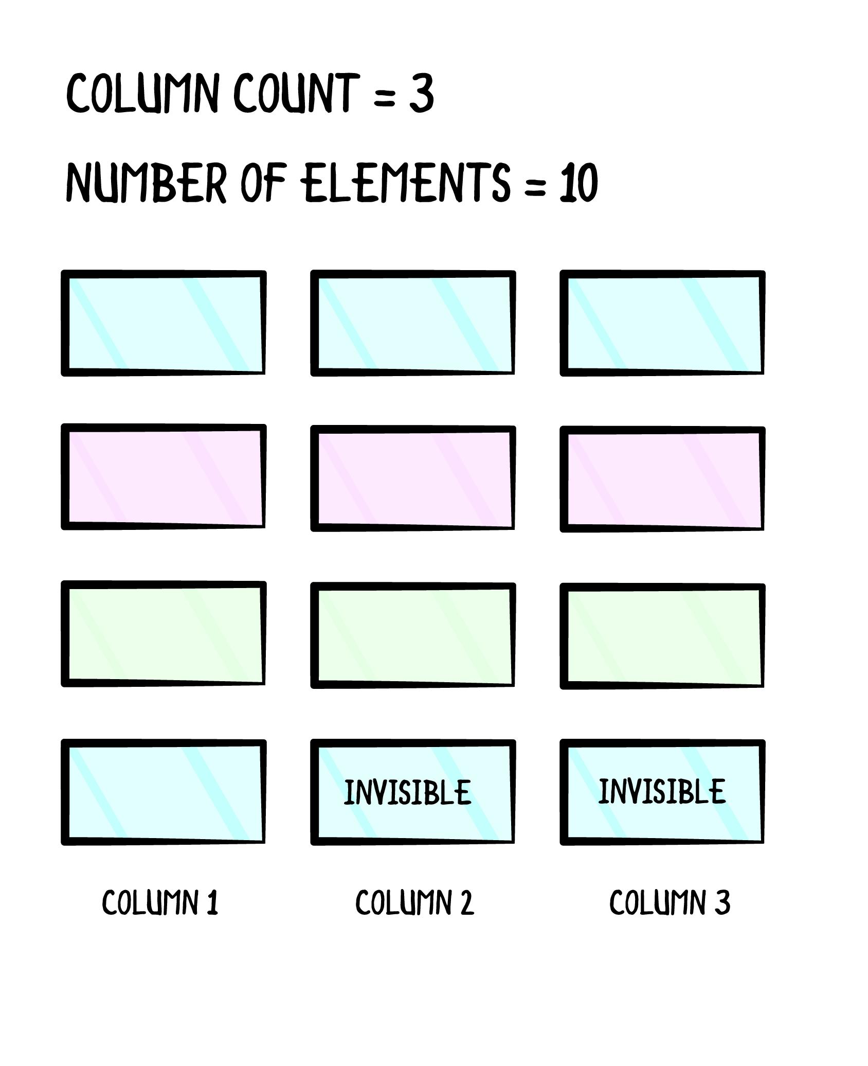 Grid Calculation