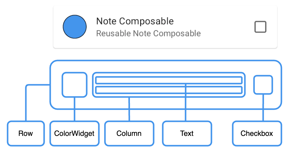Note Component