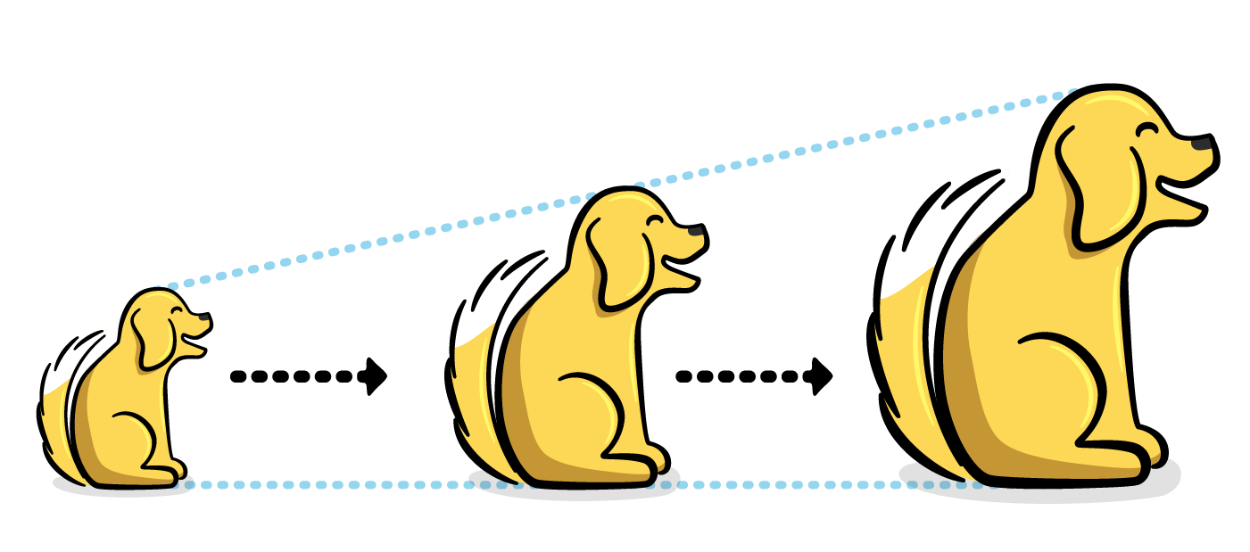 This dog is performing two transformations. Moving from left to right and also growing in size!