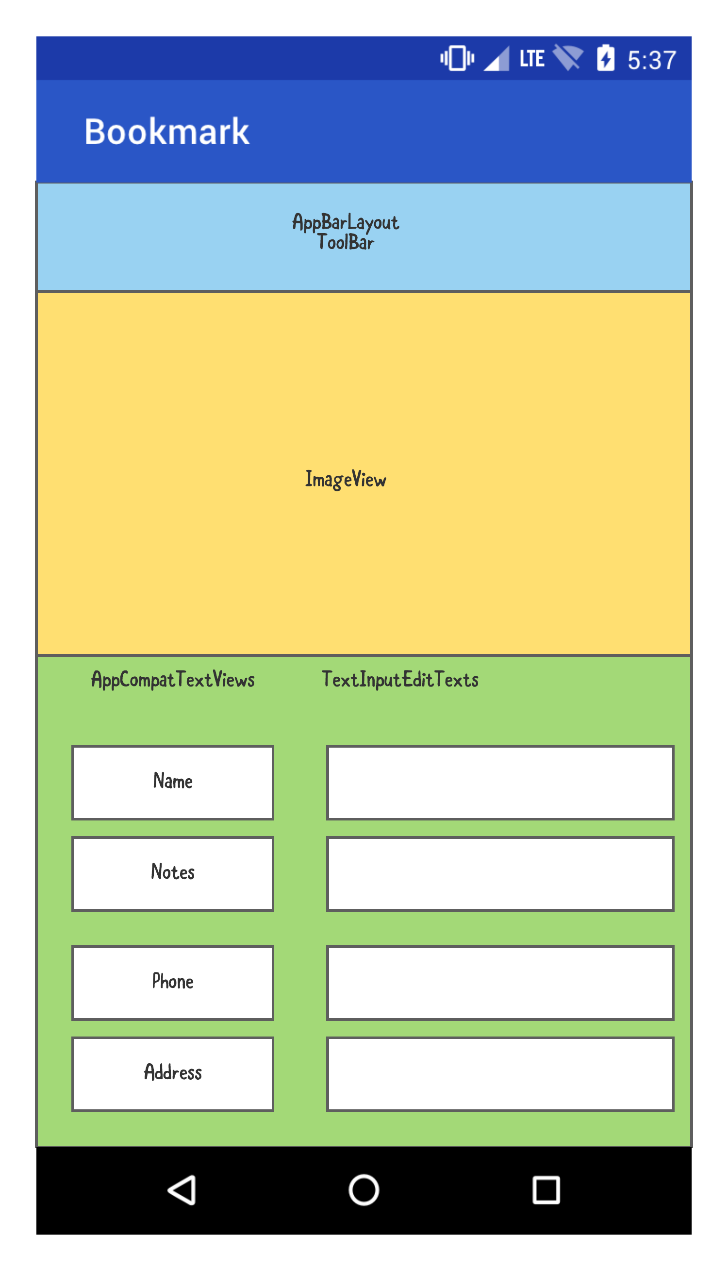 The Bookmark Edit Layout