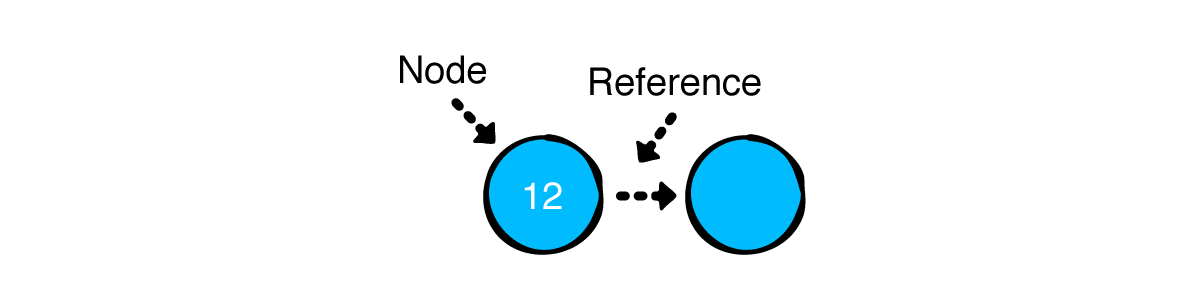 A node holding the value 12
