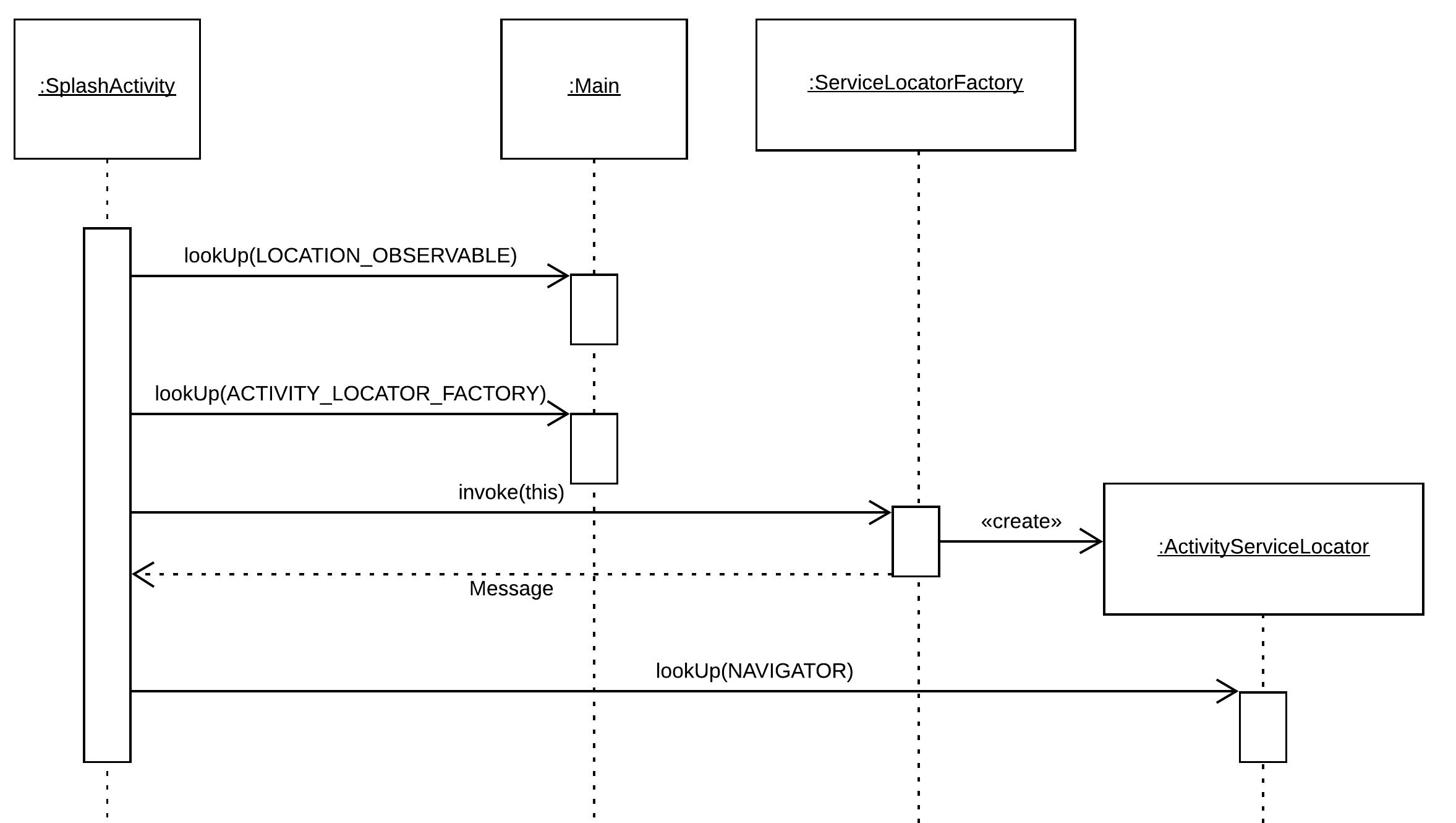 Figure 4.5 — ServiceLocator's usage in SplashActivity
