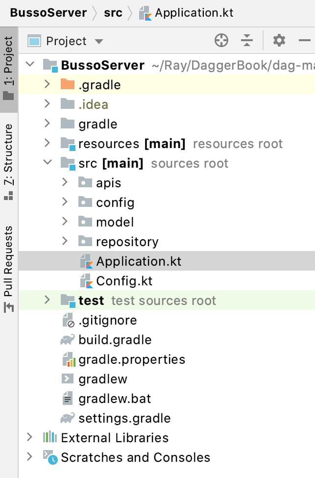 Figure 2.2 — Busso Server File Structure