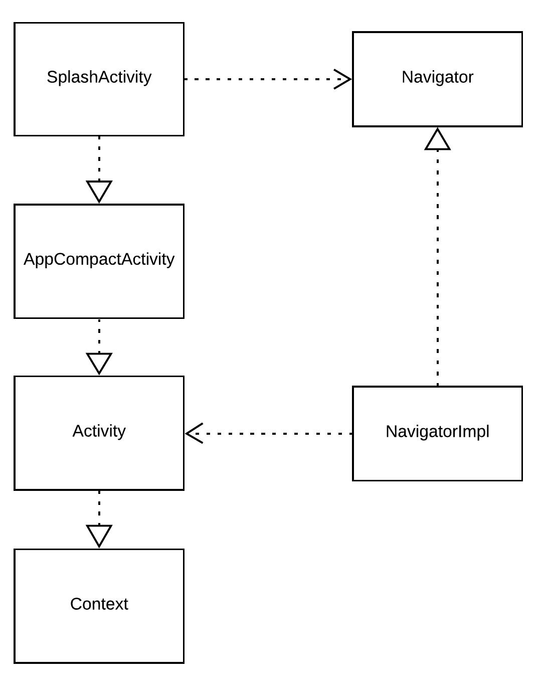 Figure 4.1 — The dependency between Navigator and SplashActivity