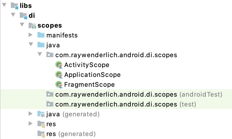 Figure 15.2 — The Scopes module source files