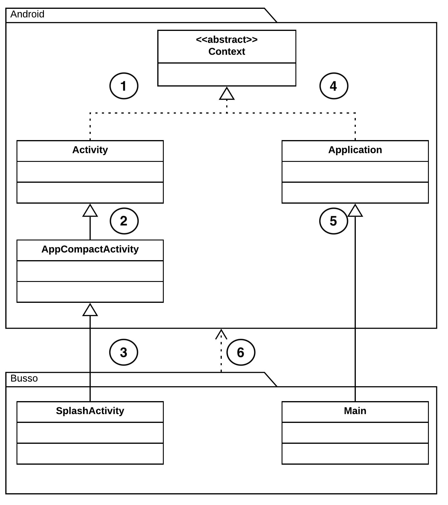 Figure 4.2 — Class Diagram for the Main and SplashActivity classes