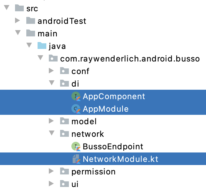 Figure 11.2 — Busso initial project structure
