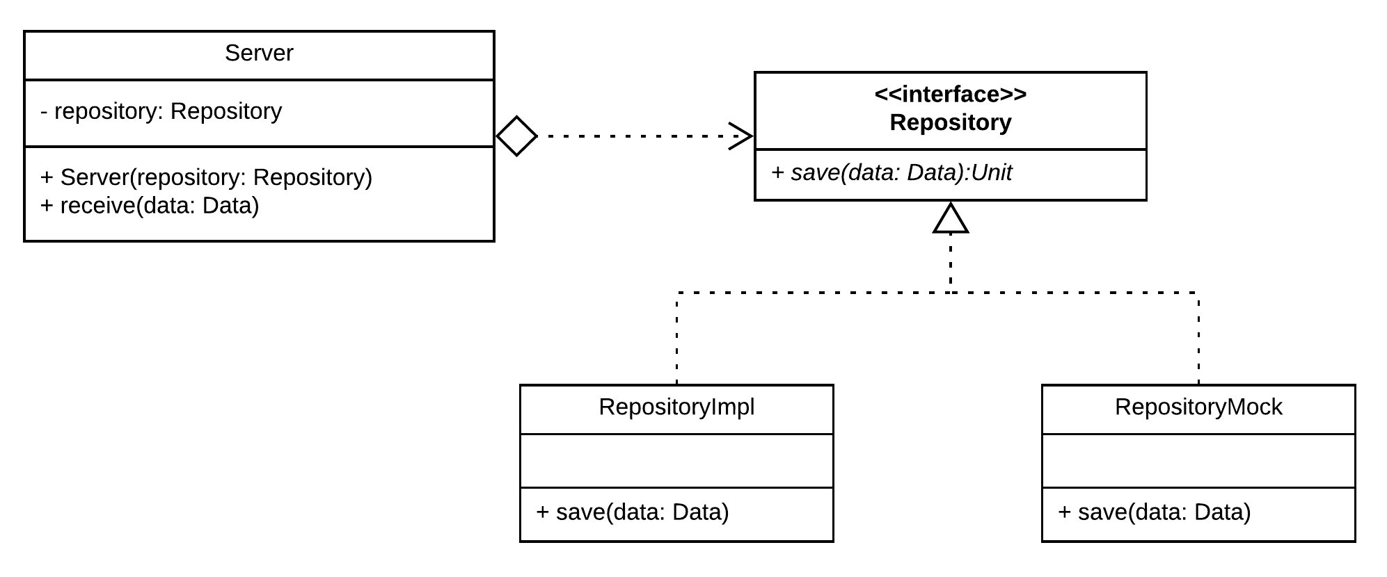 Figure 1.13 - Loosely Coupled