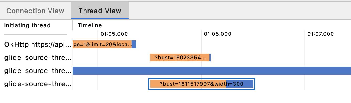 Figure 21.14 — Network Profiler Thread View