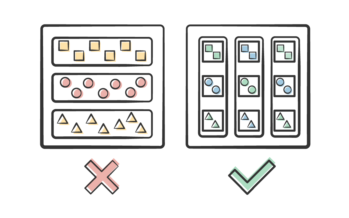 Figure 2.4 — Layer Versus Feature Packages