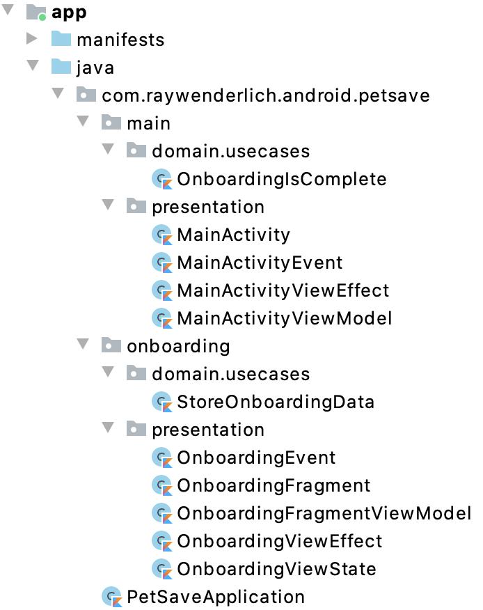 Figure 8.4 — Current App Module Structure