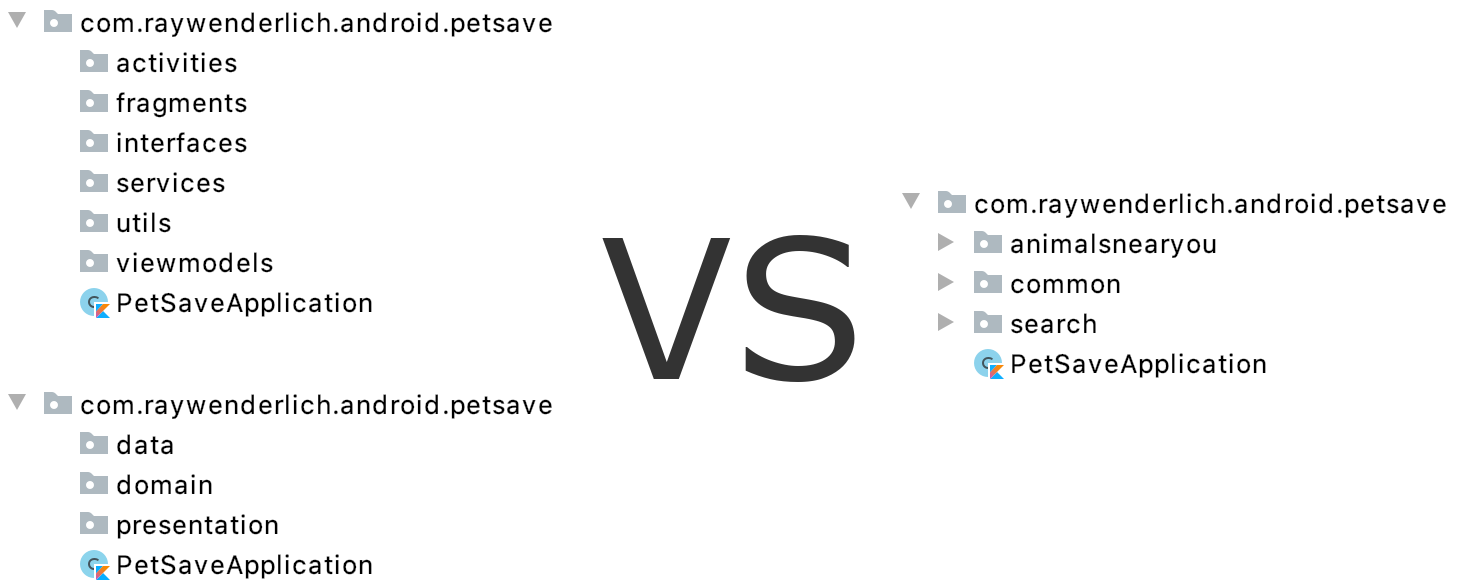 Figure 2.2 — Not Screaming vs Screaming Architecture