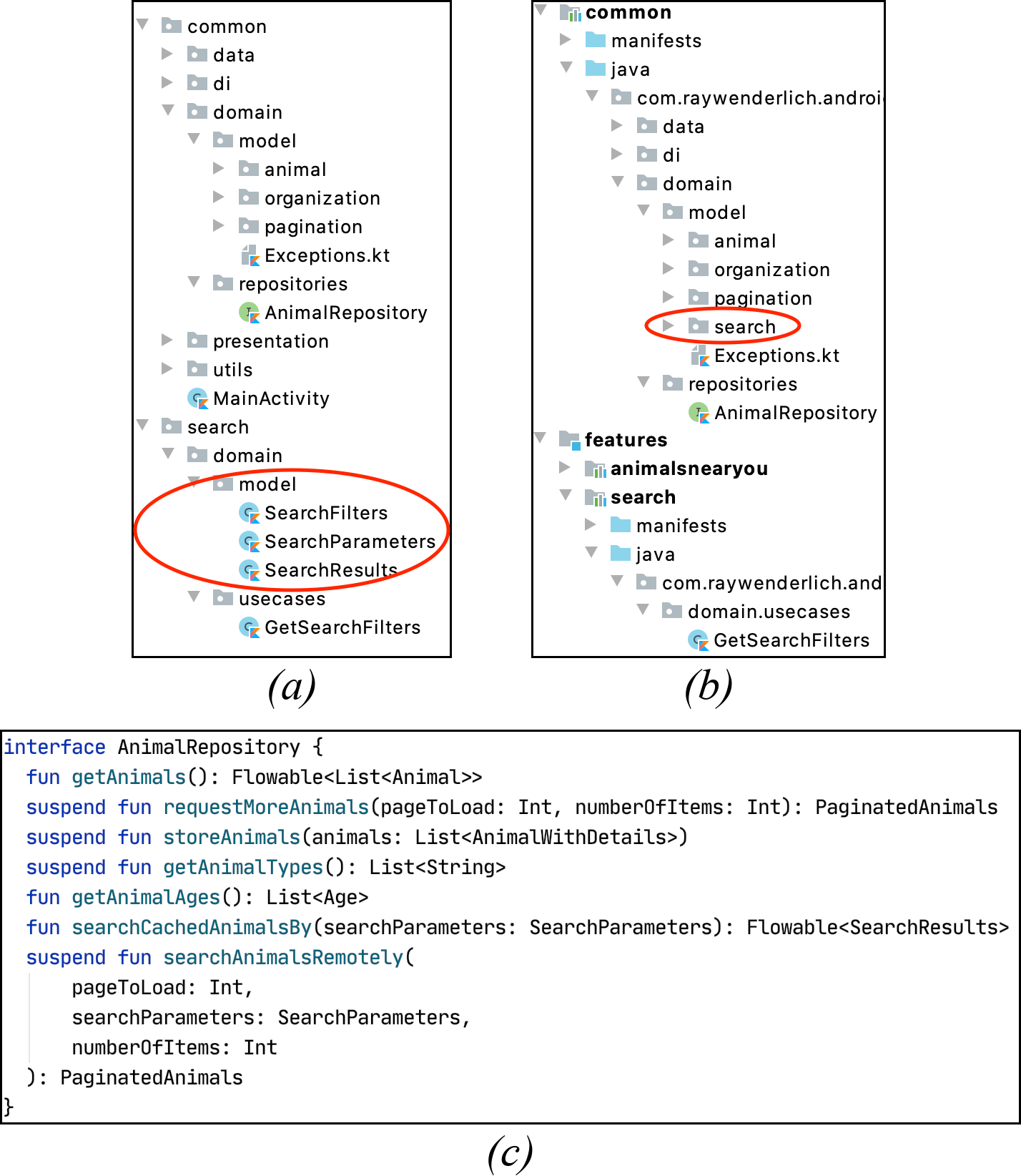 Figure 8.2 — Folder Structure Before and After