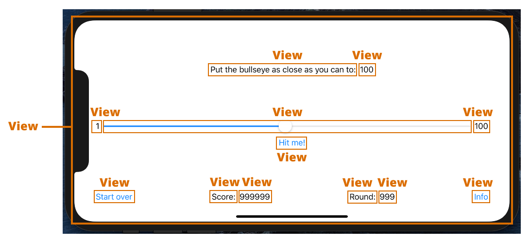 The game screen, with all the views highlighted