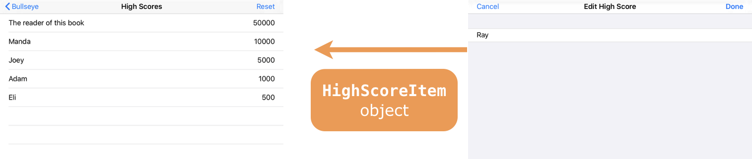 Sending a HighScoreItem object to the screen with the items array