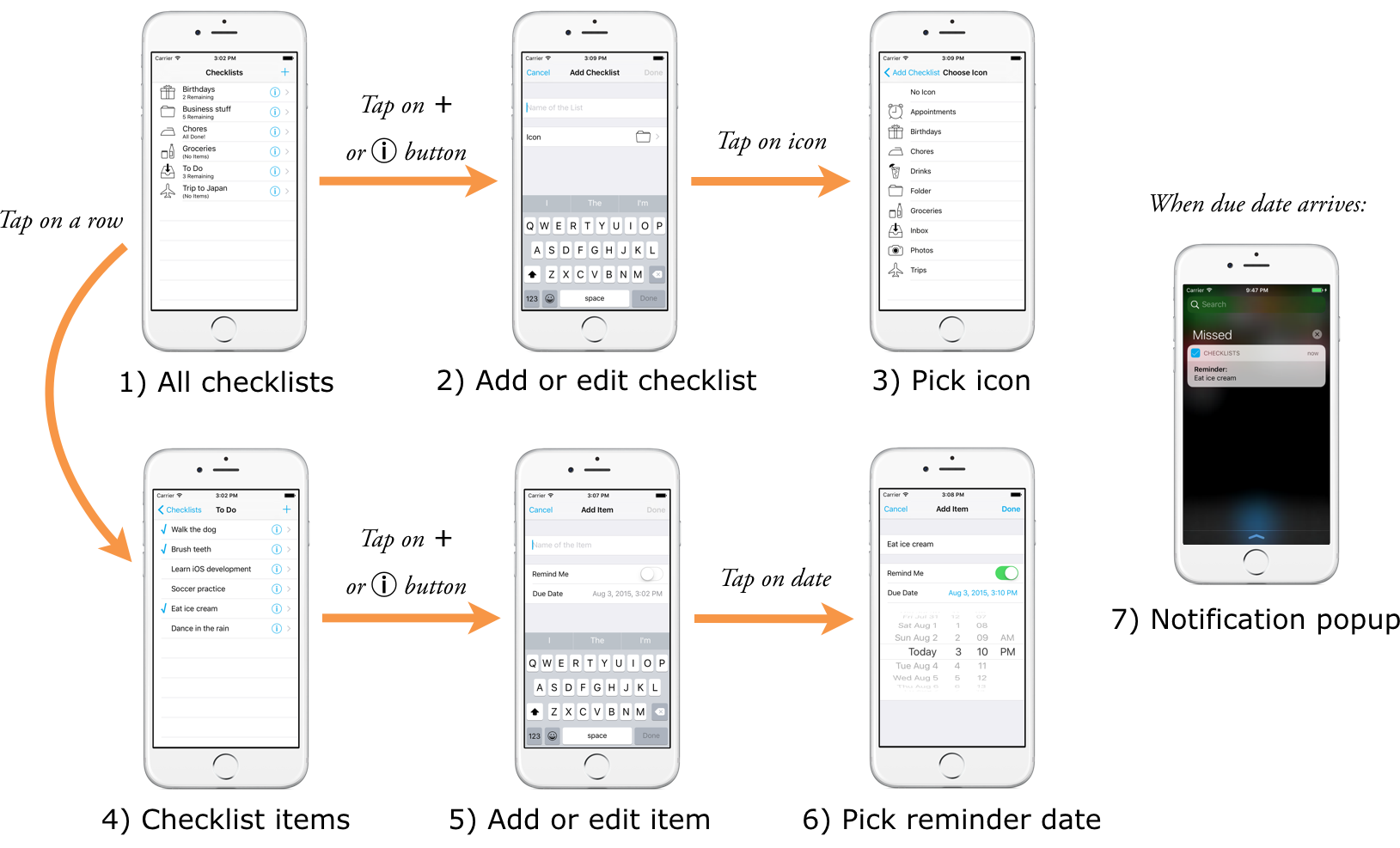 All the screens of the Checklists app