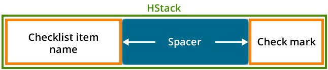 The HStack containing the items in a checklist row