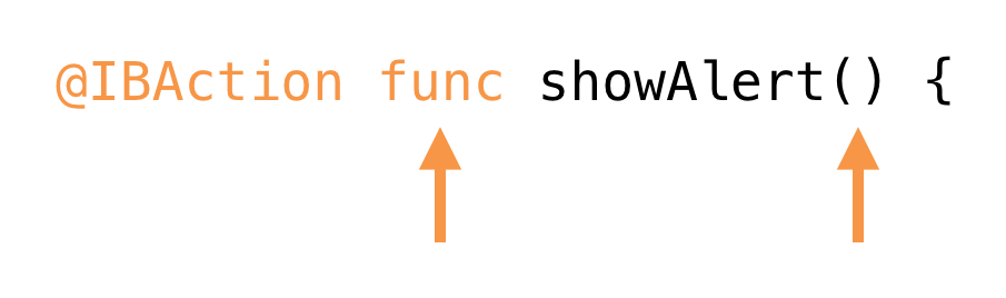 All method definitions start with the word func and have parentheses