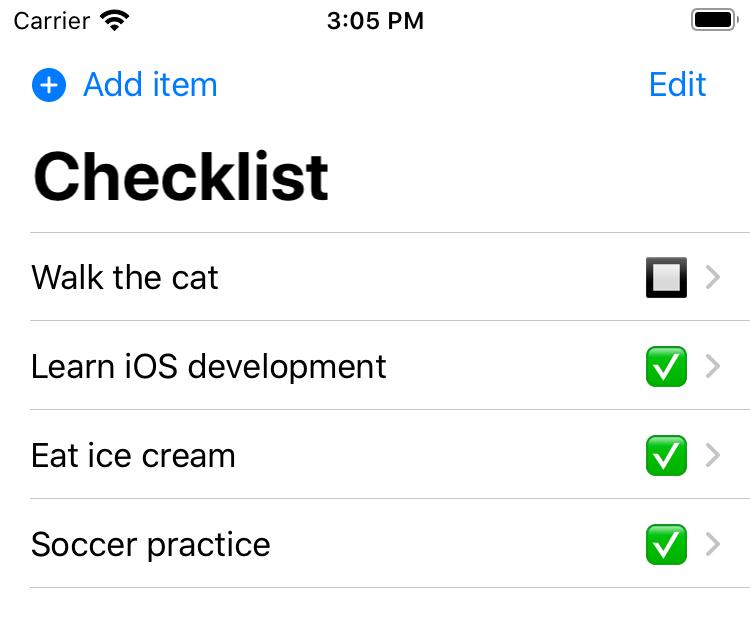 The updated checklist