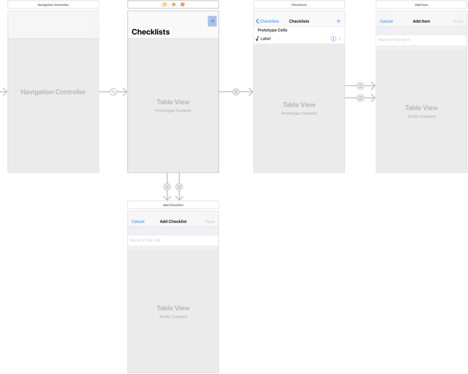 The full storyboard: 1 navigation controller, 4 table view controllers