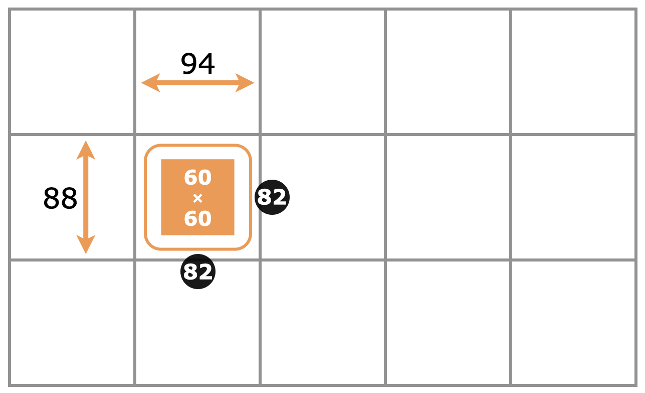 The dimensions of the buttons in the 5x3 grid