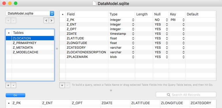 The empty DataModel.sqlite database in Liya