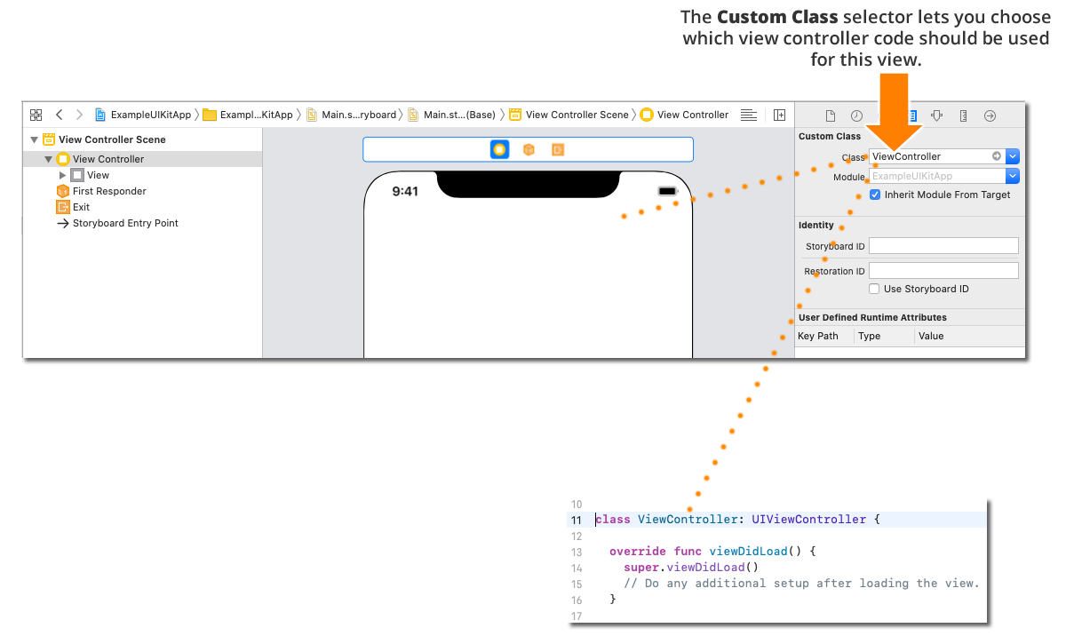 The Custom Class menu connects a view controller on the Storyboard to a view controller in code