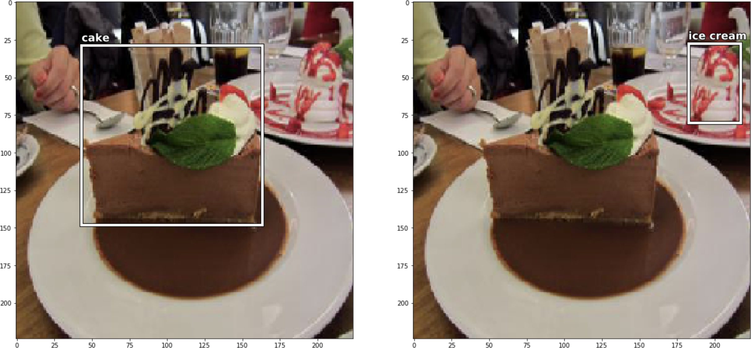 The ground-truth box for row 0, cake (left) and row 2, ice cream (right)