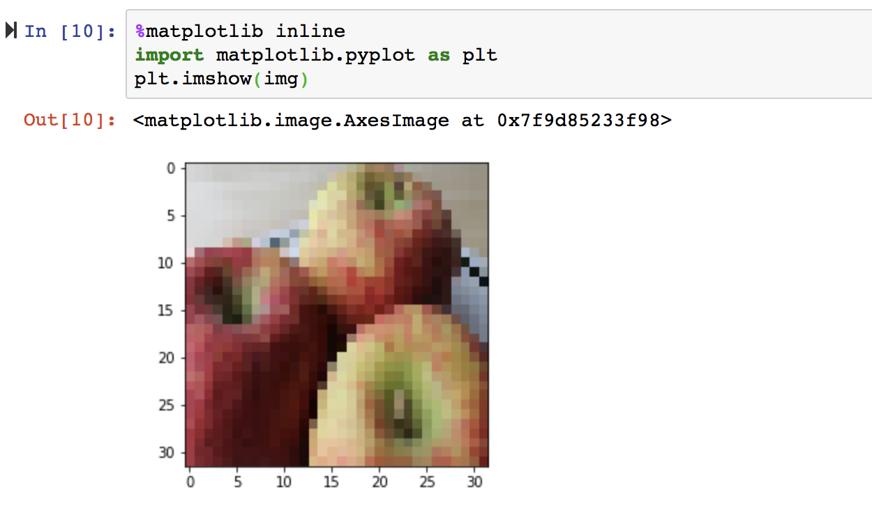 Viewing the image with matplotlib