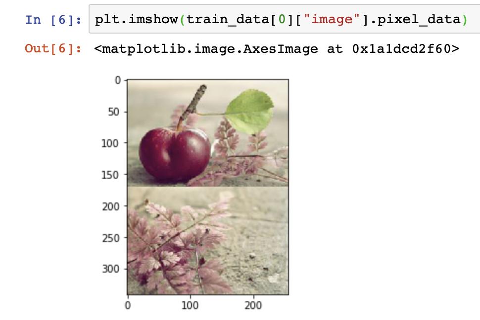 Looking at an image with matplotlib