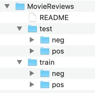 Dataset folder structure